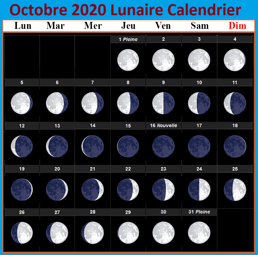 Phases De La Lune Dates Octobre 2020